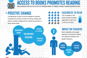 First Book Infographic